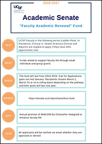 Infographic - Chancellor's Fund